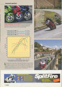 Comparatif mamie 95  à 2001 Mini_59080p5