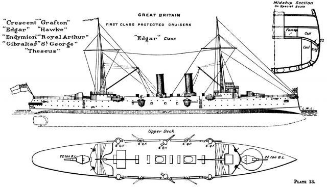 ROYAL NAVY CROISEUR DE DE BATAILLE HMS HOOD 144573Croiseurs_cuirasses_classe_Edgar