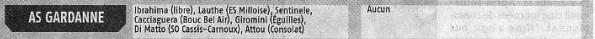 AS GARDANNE // DHR MEDITERRANEE 190799gardanne