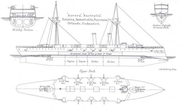 ROYAL NAVY CROISEUR DE DE BATAILLE HMS HOOD 252426Croiseurs_cuirasses_classe_Orlando