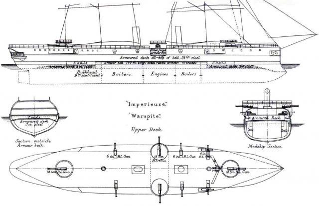 ROYAL NAVY CROISEUR DE DE BATAILLE HMS HOOD 880439Croiseurs_cuirasses_classe_Imperieuse