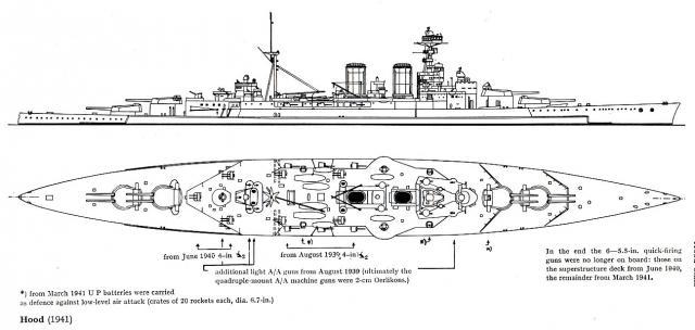 ROYAL NAVY CROISEUR DE DE BATAILLE HMS HOOD 886160HMS.Hood_4