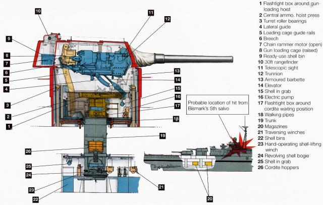 ROYAL NAVY CROISEUR DE DE BATAILLE HMS HOOD 925414HMS.Hood_16