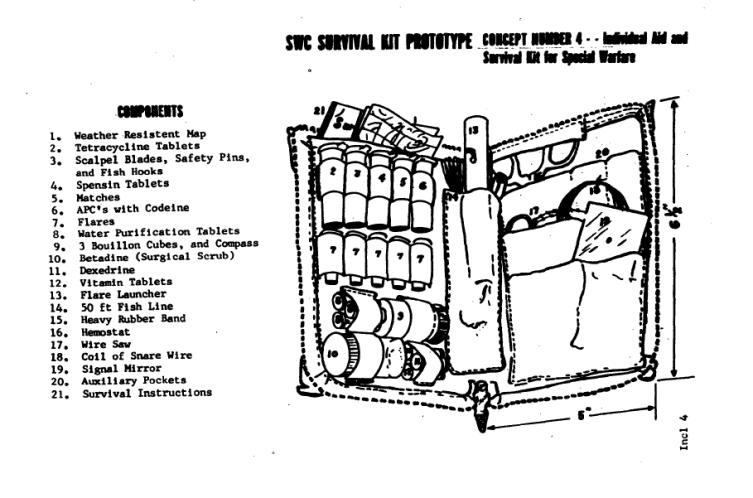El Kit de los Navy SEALS... H63k