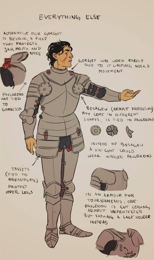 Guía ilustrada de vestimenta y equipo para caballero del siglo XV GqJlDM