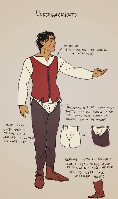 Guía ilustrada de vestimenta y equipo para caballero del siglo XV FPpa7o