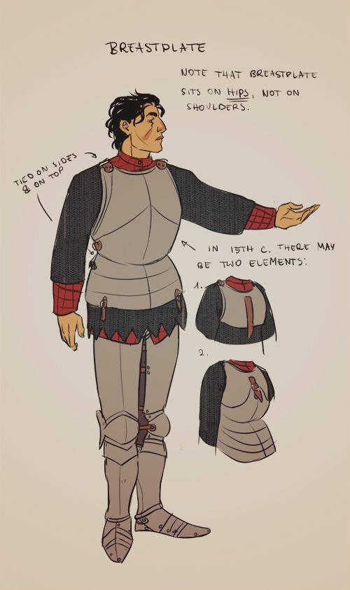 Guía ilustrada de vestimenta y equipo para caballero del siglo XV 1RundC