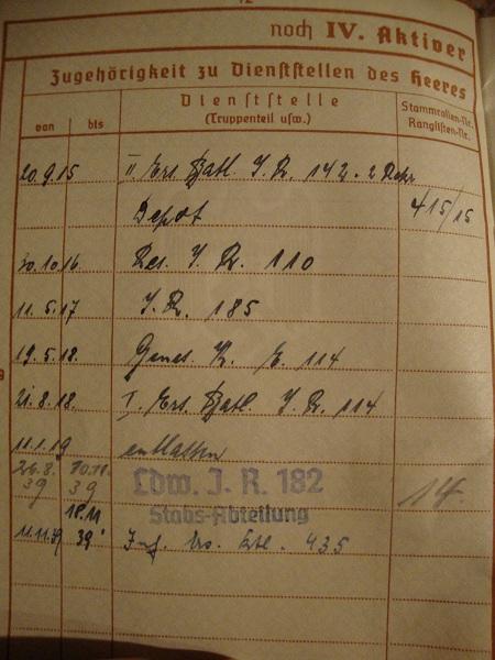 Traduction militarpass et wehrpass d'un suisse ayant combattu pour les allemands Dsc02069q