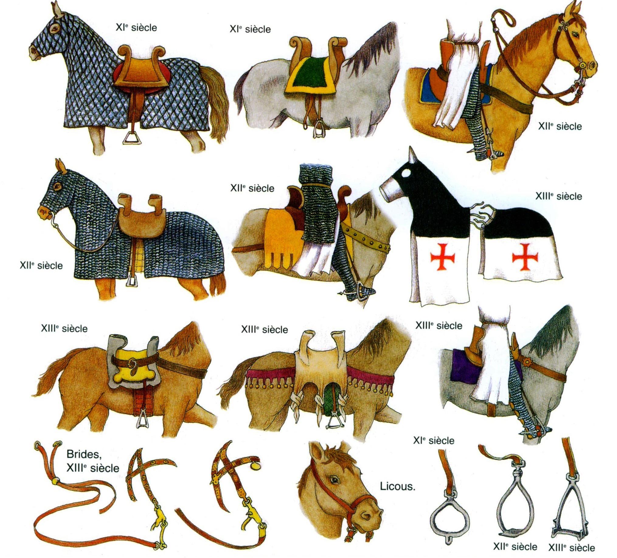 El caballo de guerra medieval. Evolución de su equipamiento y armadura Rtxmo5