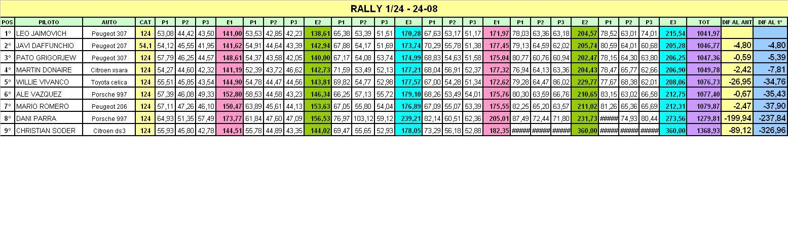 rally - AST - RALLY MASTER - CAT : 1/24 - SE LA LLEVO LEITOOO!!!!!! Gh0k