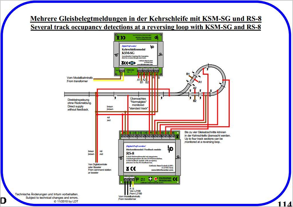 implantation modules de retournemment In6n
