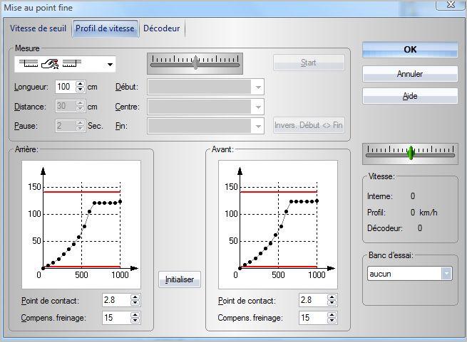 Bonnes pratiques pour les profils de vitesse avancé - Page 5 F6ls