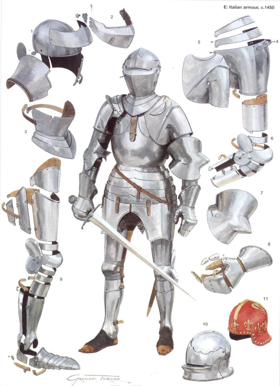 Armaduras y armas de los caballeros KnXmOW