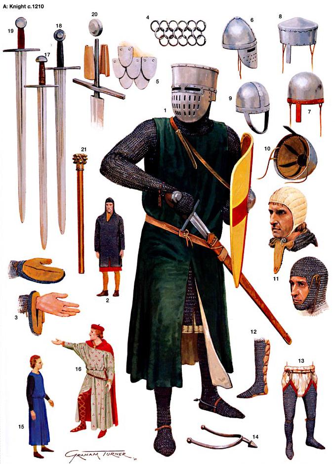 Armaduras y armas de los caballeros N0V1RE