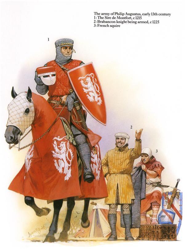 Armaduras y armas de los caballeros AlpncX