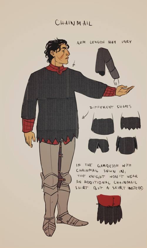 Guía ilustrada de vestimenta y equipo para caballero del siglo XV 1iLes2