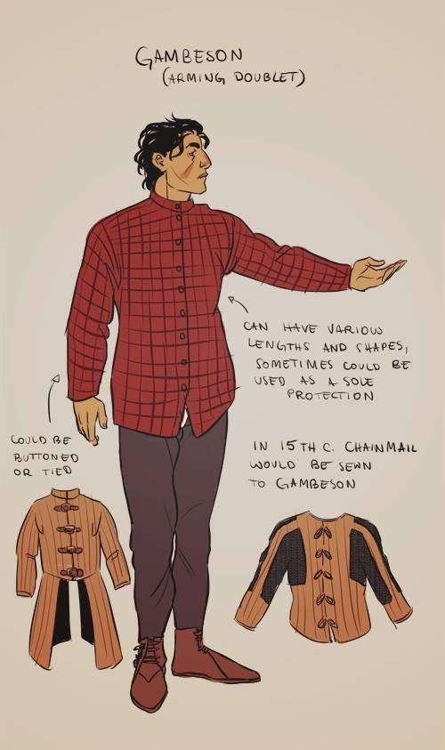Guía ilustrada de vestimenta y equipo para caballero del siglo XV UodkNf