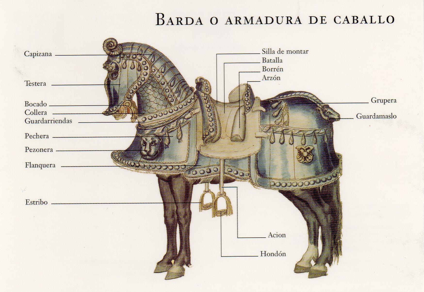 El caballo de guerra medieval. Evolución de su equipamiento y armadura UAQNof