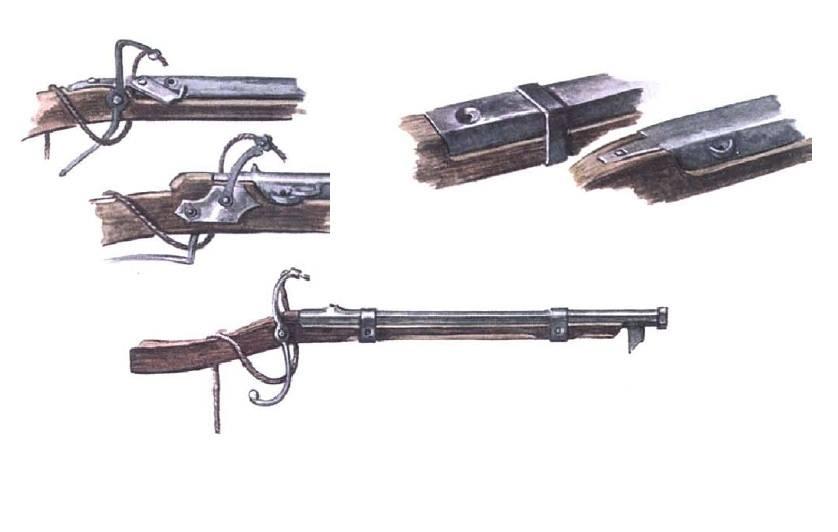 Armamento y equipo de los conquistadores españoles en el norte de América XbcYE5