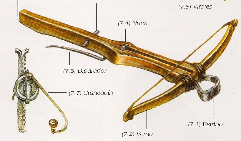 Armamento y equipo de los conquistadores españoles en el norte de América K43Irw