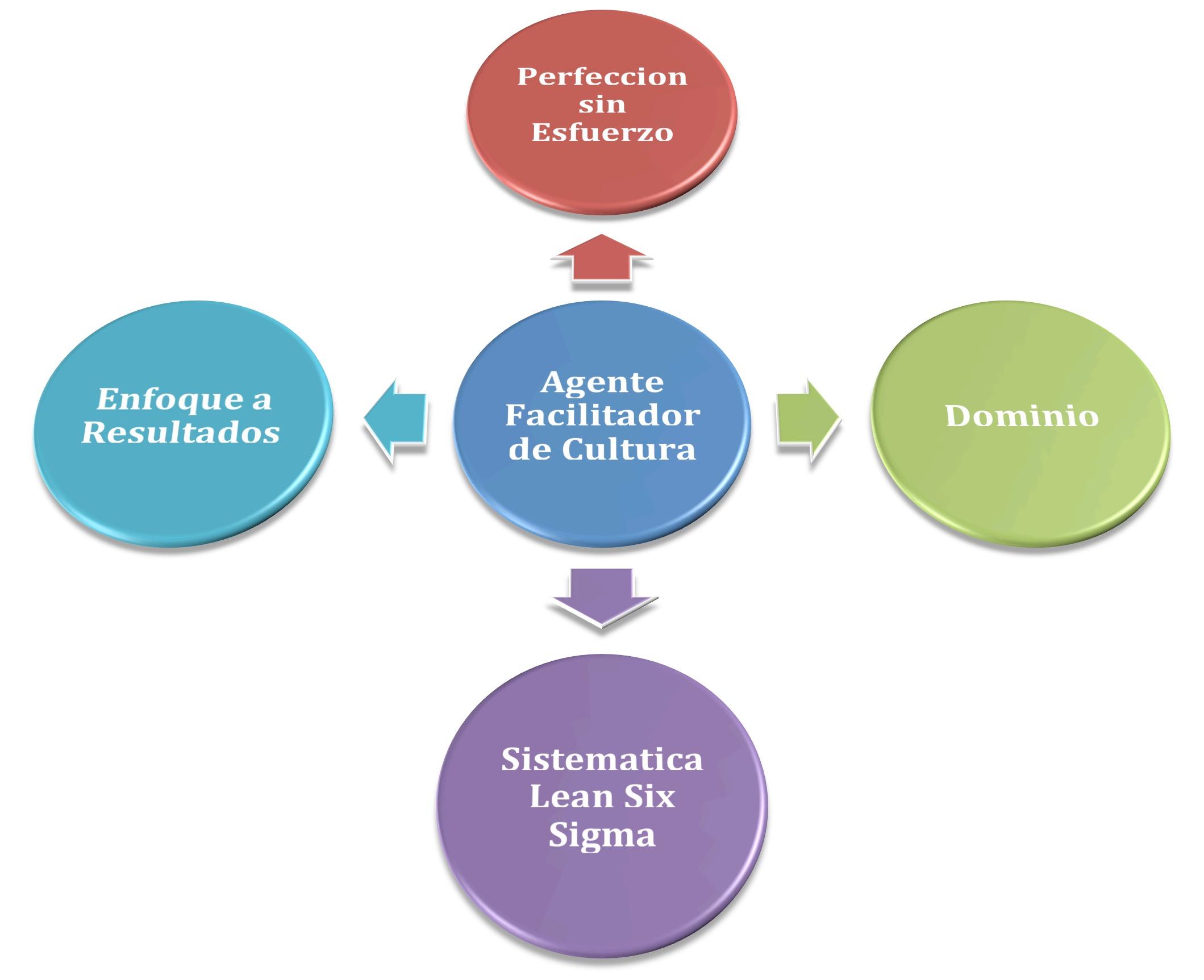 Criterios de evaluación de proyectos por nuestro jurado  Jgstnj