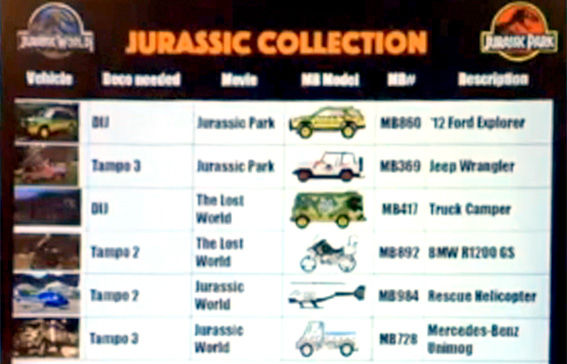"The Matchbox ""Jurassic Line"" Spy Shot!!!! J5fWbj"