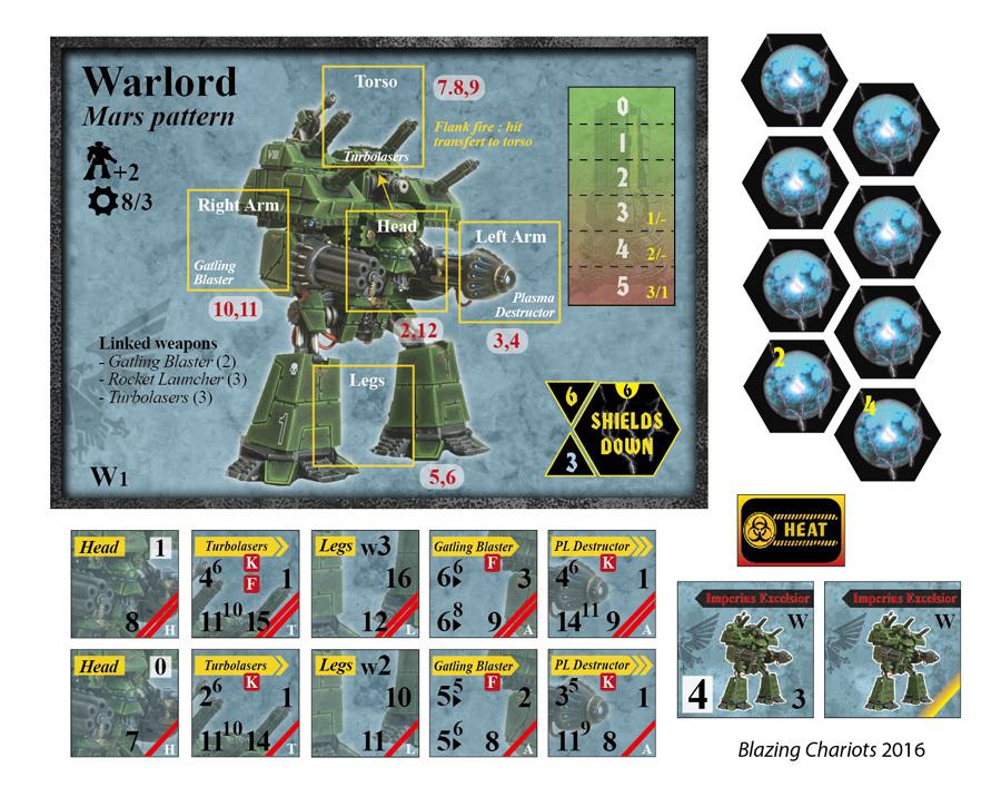 Combat de titans XzP5iI