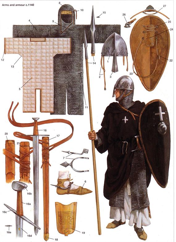 Evolución del aspecto en combate de los caballeros hospitalarios (1160-1480) Grzq4v