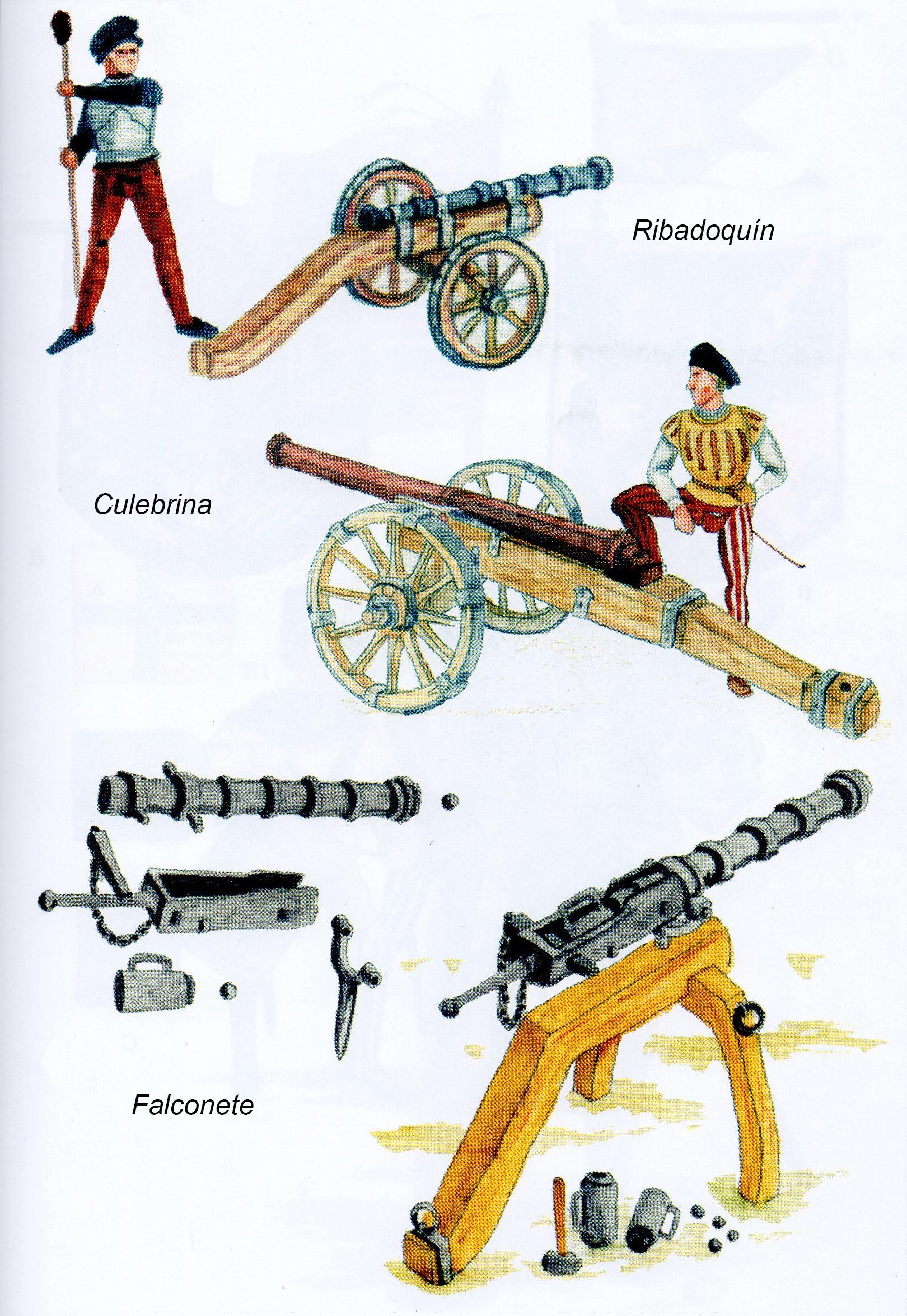 Armamento y equipo de los conquistadores españoles en el norte de América WVjm1D