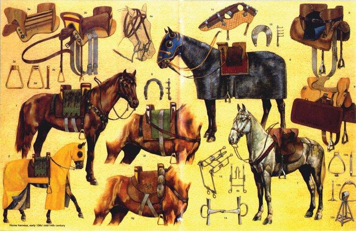 El caballo de guerra medieval. Evolución de su equipamiento y armadura ZENv8K