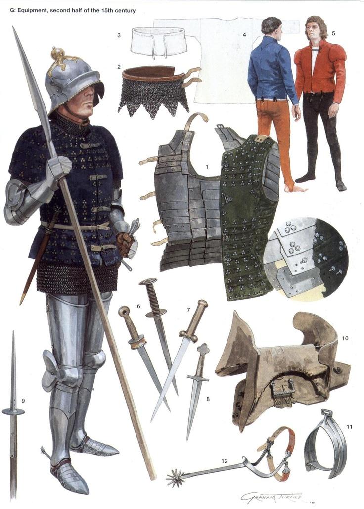 Armaduras y armas de los caballeros 2wzIxE