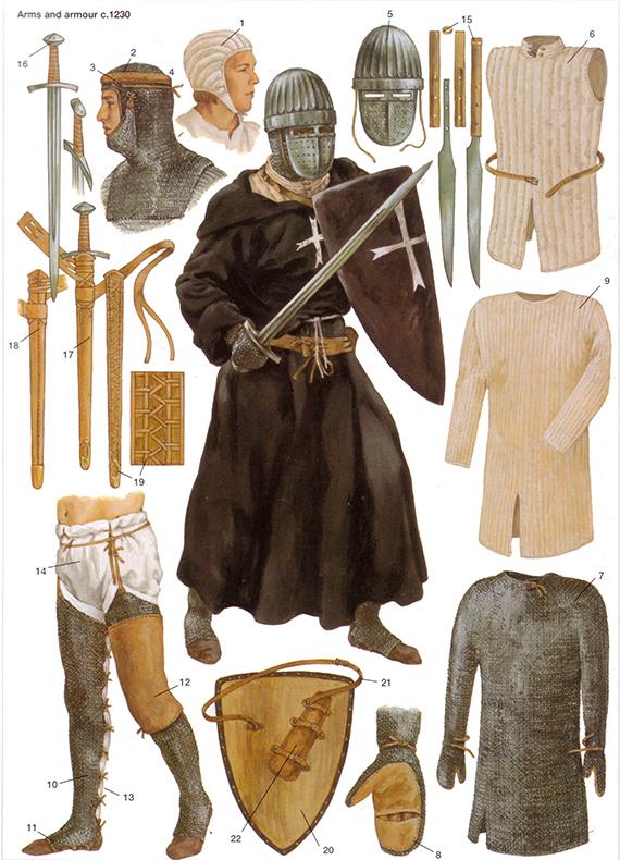 Evolución del aspecto en combate de los caballeros hospitalarios (1160-1480) ZVqukL