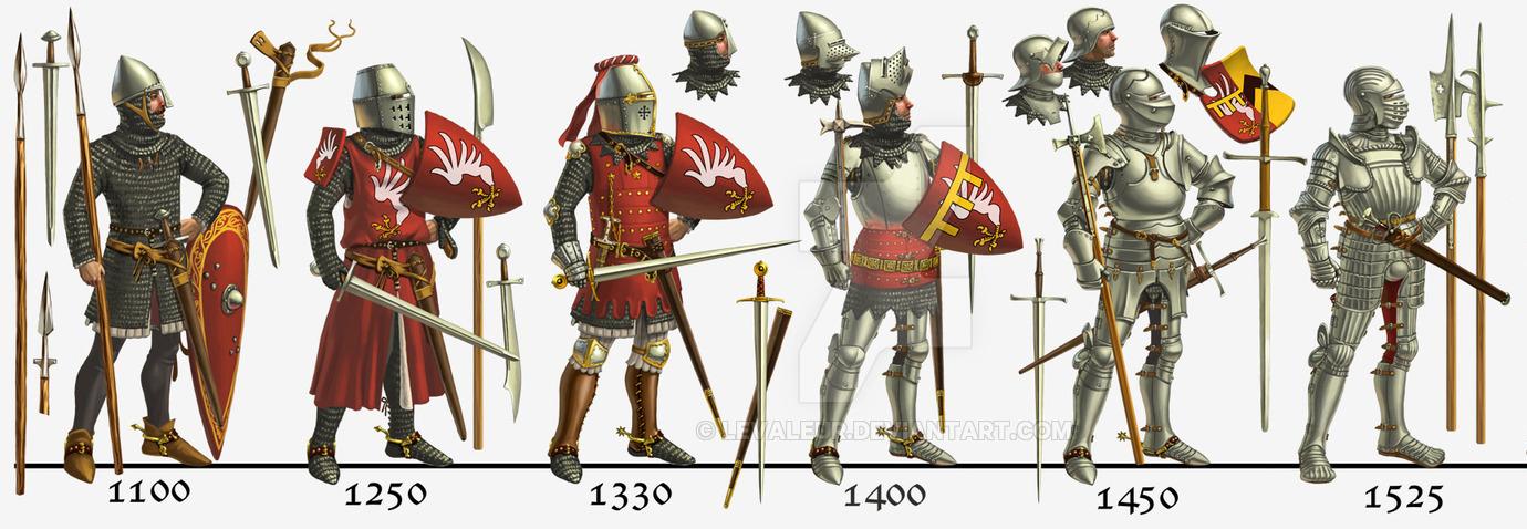 Armaduras y armas de los caballeros PV9j0G