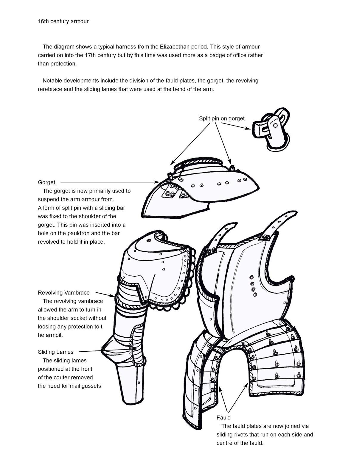 Armaduras y armas de los caballeros Yv5fxq