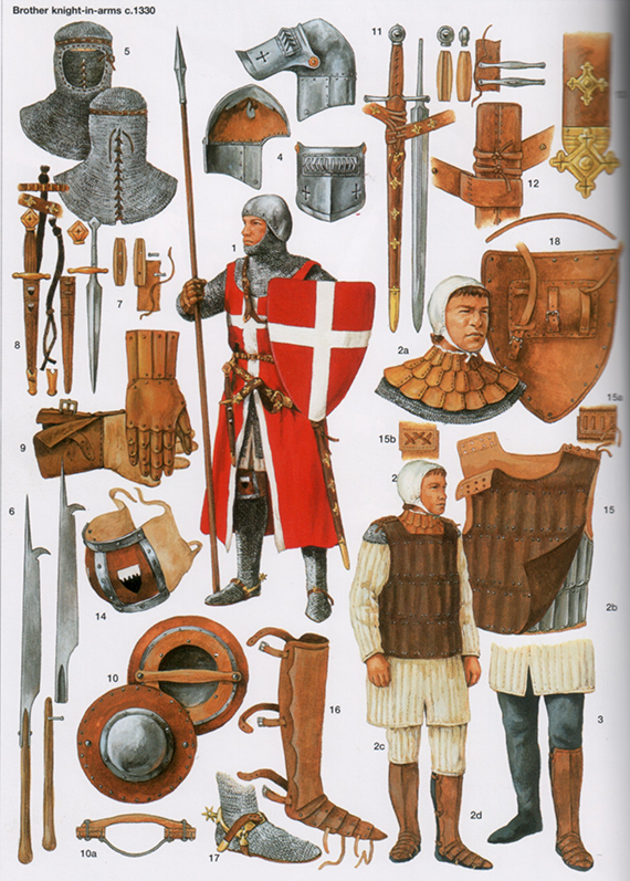 Evolución del aspecto en combate de los caballeros hospitalarios (1160-1480) ZVlgxS