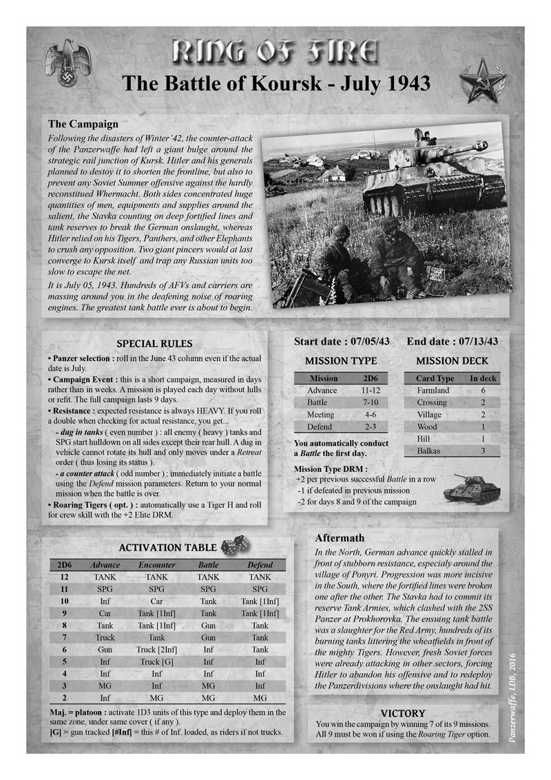 [Panzerwaffe] Une semaine à Koursk DQ9IZA