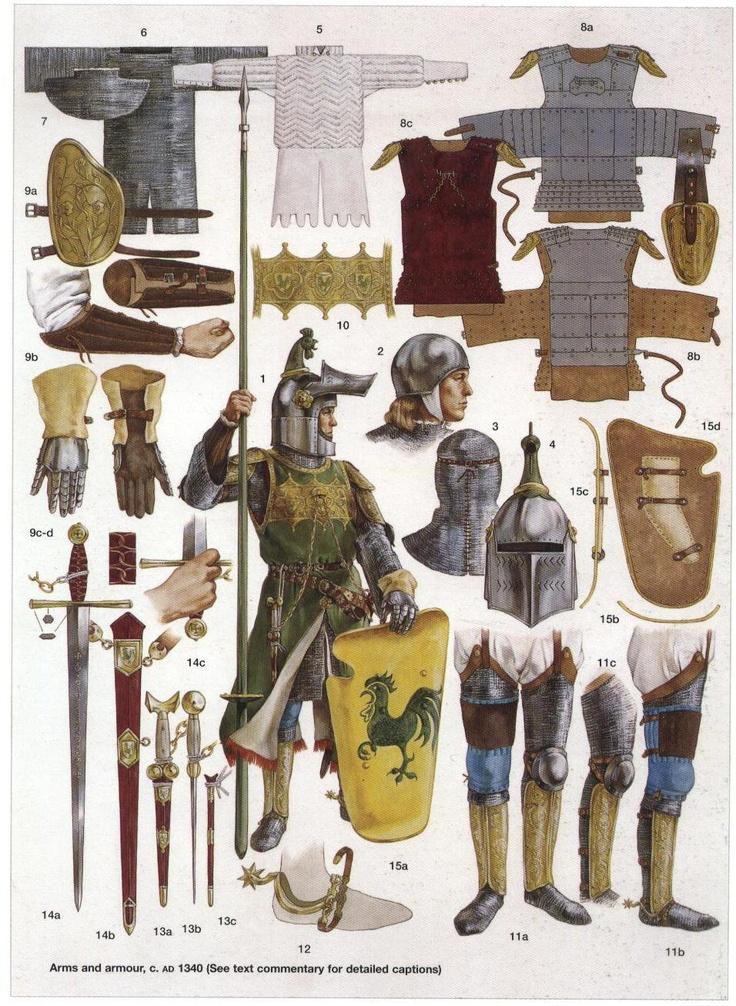 Armaduras y armas de los caballeros RxZh5u