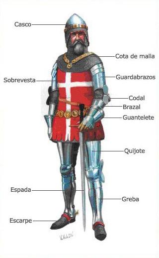Evolución del aspecto en combate de los caballeros hospitalarios (1160-1480) RnSJgP