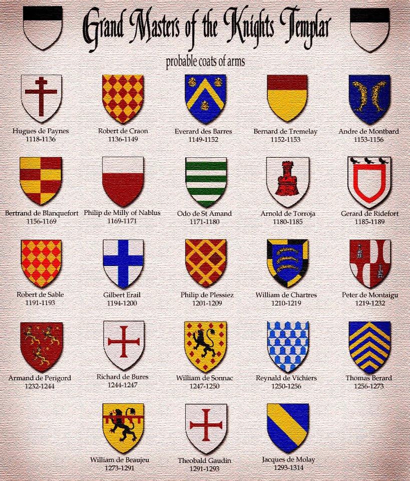 La Orden Militar del Temple (1118-1310) Armaduras, armas y equipamiento GHyoen