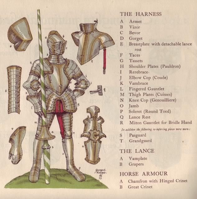 Armaduras y armas de los caballeros VIyBKJ