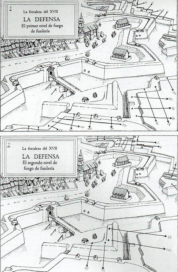 EL SISTEMA DE FORTIFICACIÓN ABALUARTADA FycRn0