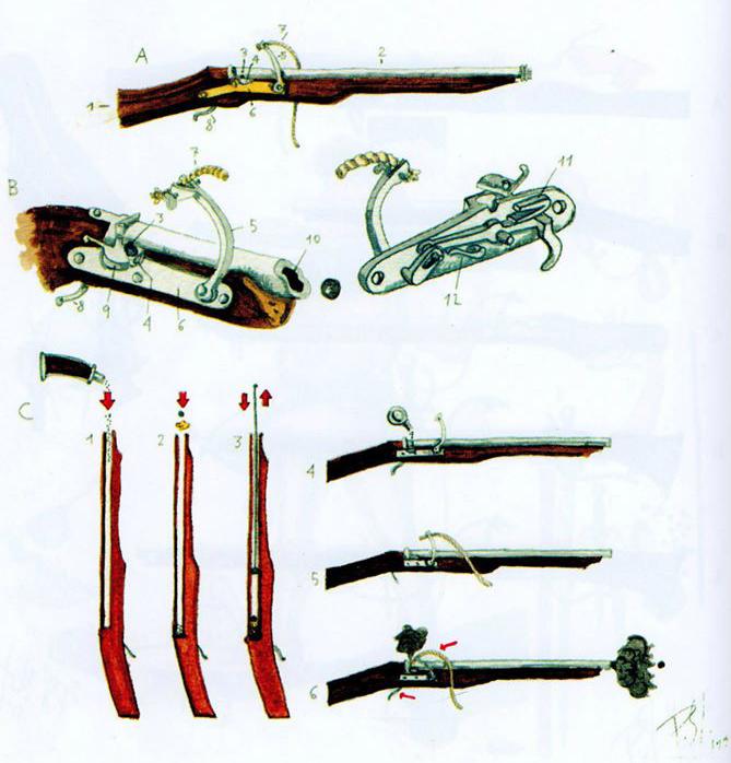 Armamento y equipo de los conquistadores españoles en el norte de América VWpOmE