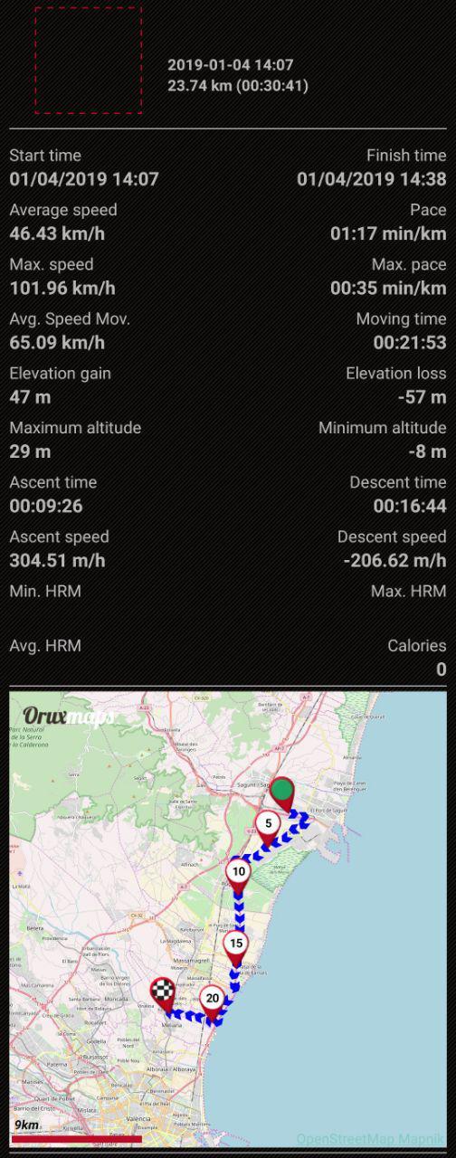 Velocidad maxima REAL (GPS) de nuestras Keeway. FzX3l4