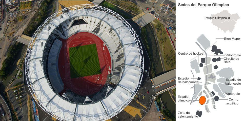JUEGOS  OLMPICOS DE LONDRES 2012 88590771