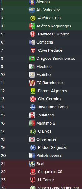 Portuguese Premier League (FM2016) 77hXeG