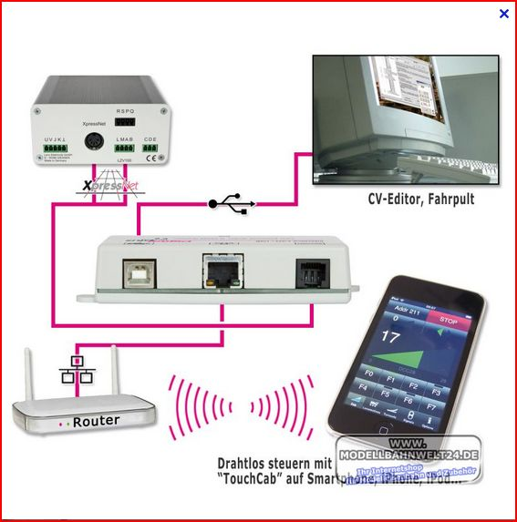 Connexion à RRTC d'une interface LAN/USB 23151 LENZ - Page 2 Capturerlanusblenz