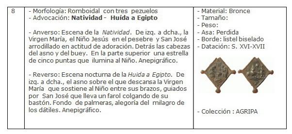 ICONOGRAFIA de la NATIVIDAD en las medallas devocionales Ficha8