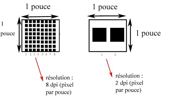 Photographie et vidéo - Artefacts, effets et méprises - Page 4 Resolution2