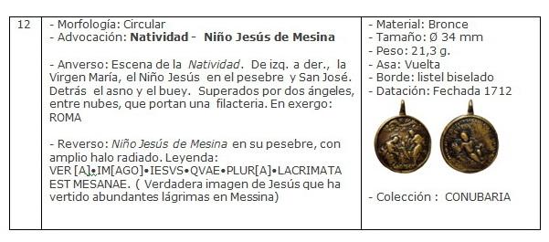 ICONOGRAFIA de la NATIVIDAD en las medallas devocionales Ficha12