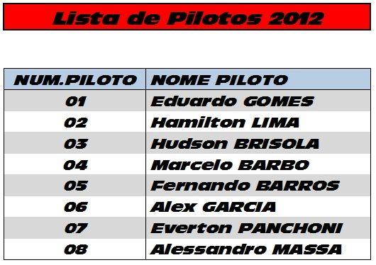 Planejamento Temporada 2012 Listapilotos